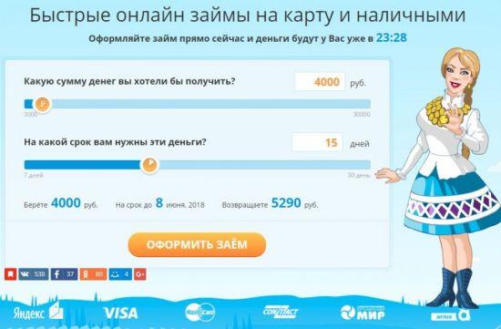 данные кредита