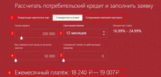 расчёт кредита