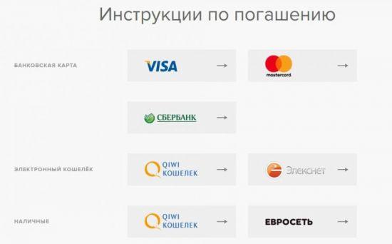 выбор платёжной системы