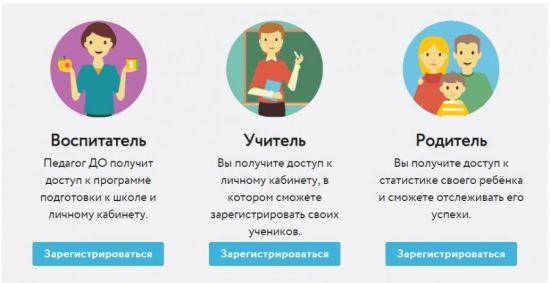типы аккаунтов