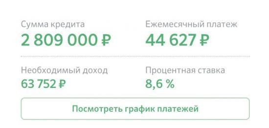 данные по выплате